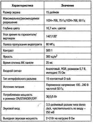 Схема монитора acer al1716