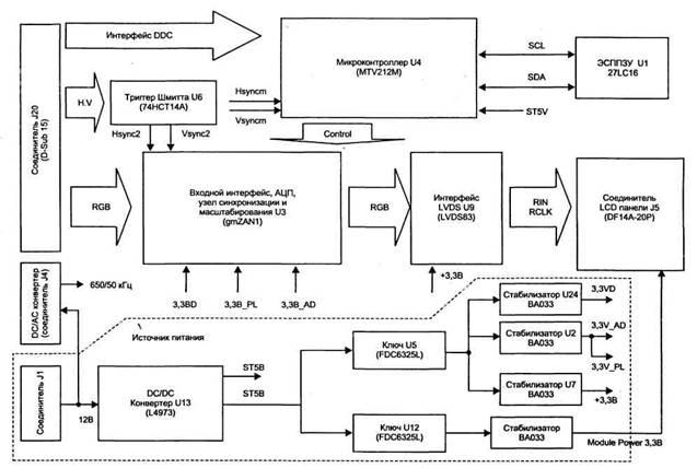 схема - Ремонт монитора lg