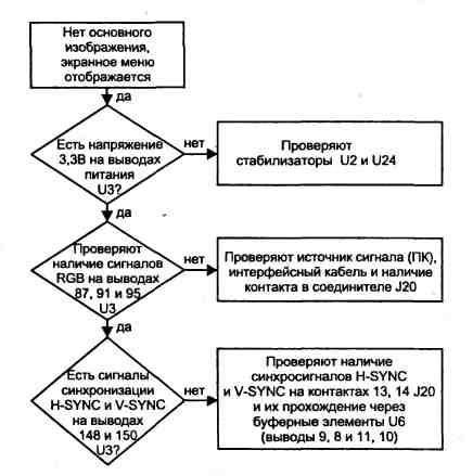 Рено-сценик rx4 электрическая схема