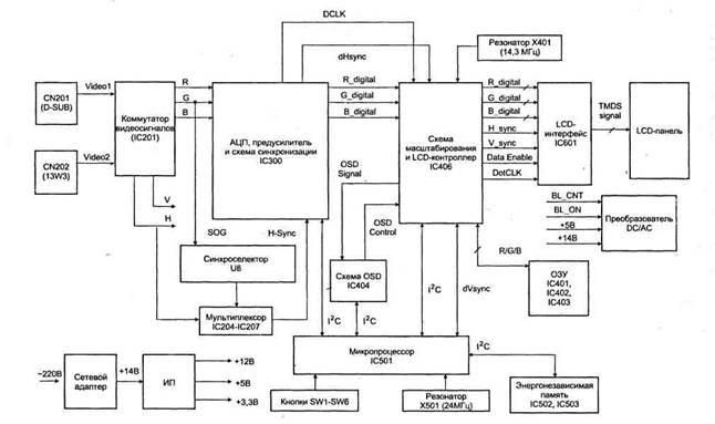 Samsung 940fn схема
