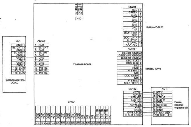 Samsung 940fn схема - Уроки по
